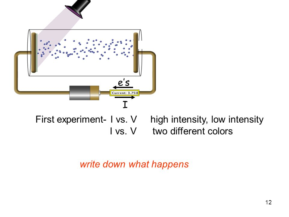 I e's. First experiment- I vs. V high intensity, low intensity. I vs. V two different colors.
