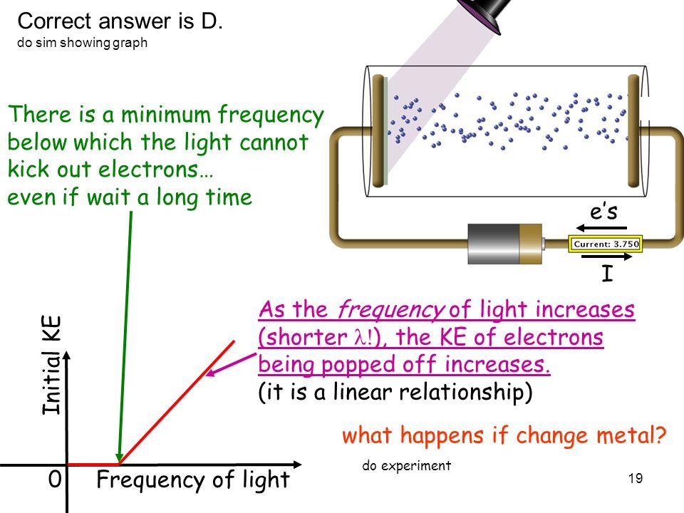 (it is a linear relationship) Initial KE