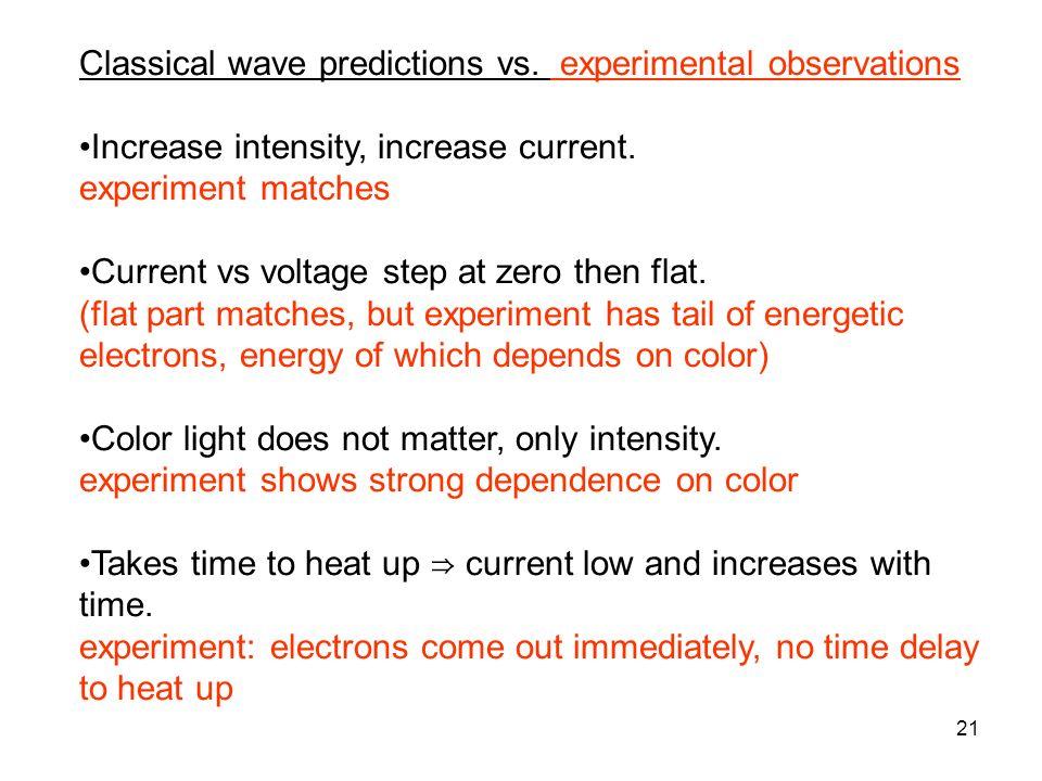 Classical wave predictions vs. experimental observations