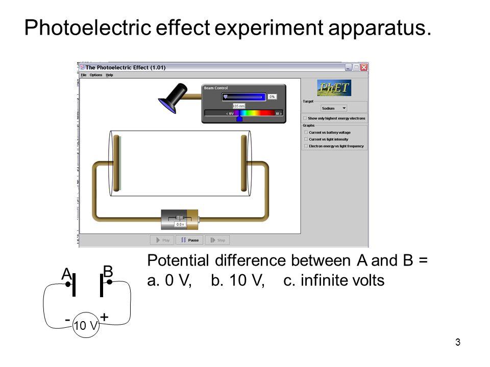 Photoelectric effect experiment apparatus.
