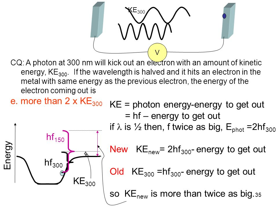 KE = photon energy-energy to get out = hf – energy to get out