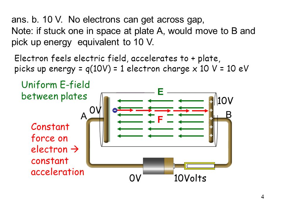 ans. b. 10 V. No electrons can get across gap,