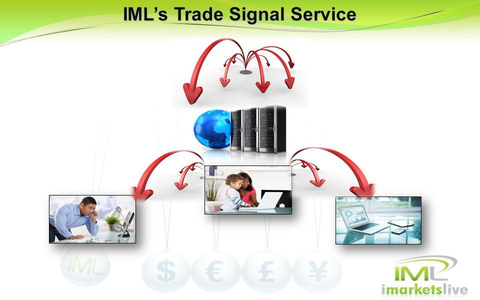 IML's Trade Signal Service