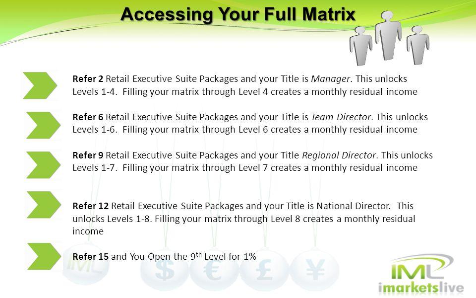 Accessing Your Full Matrix