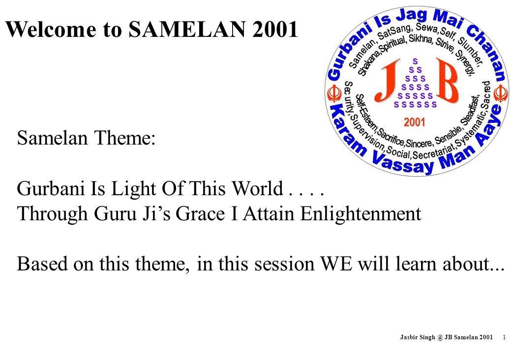 Welcome to SAMELAN 2001 Samelan Theme: