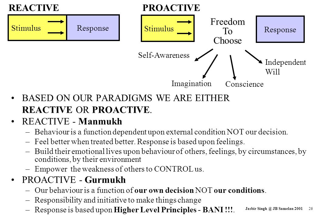 BASED ON OUR PARADIGMS WE ARE EITHER REACTIVE OR PROACTIVE.