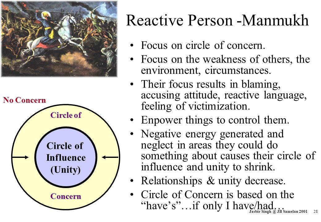 Reactive Person -Manmukh