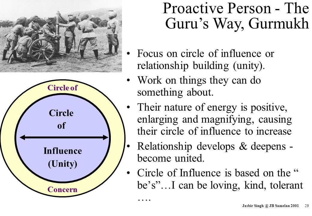 Proactive Person - The Guru's Way, Gurmukh
