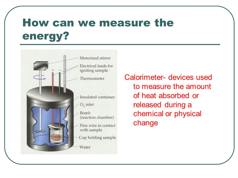 How can we measure the energy
