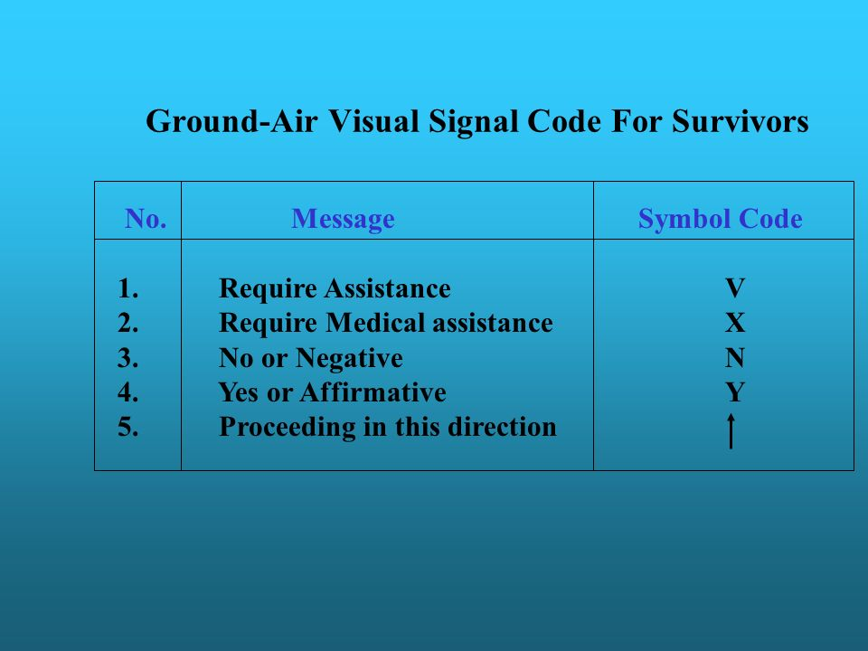 Ground-Air Visual Signal Code For Survivors