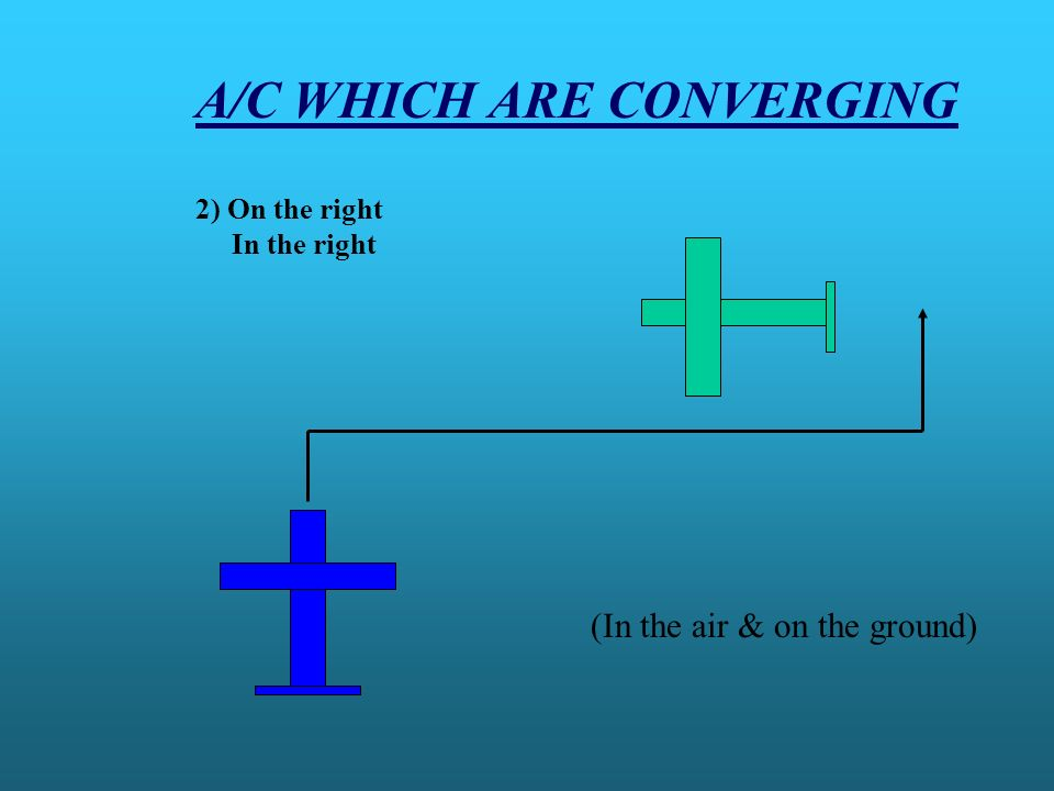 A/C WHICH ARE CONVERGING