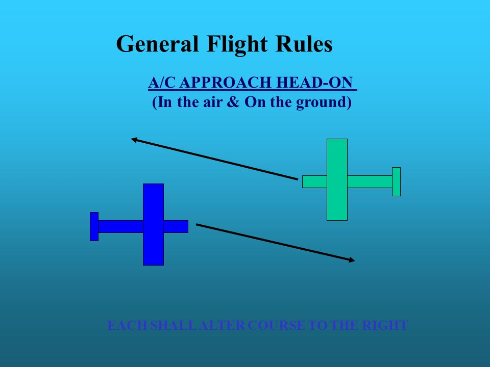 General Flight Rules A/C APPROACH HEAD-ON (In the air & On the ground)