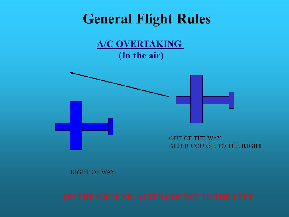 General Flight Rules A/C OVERTAKING (In the air)