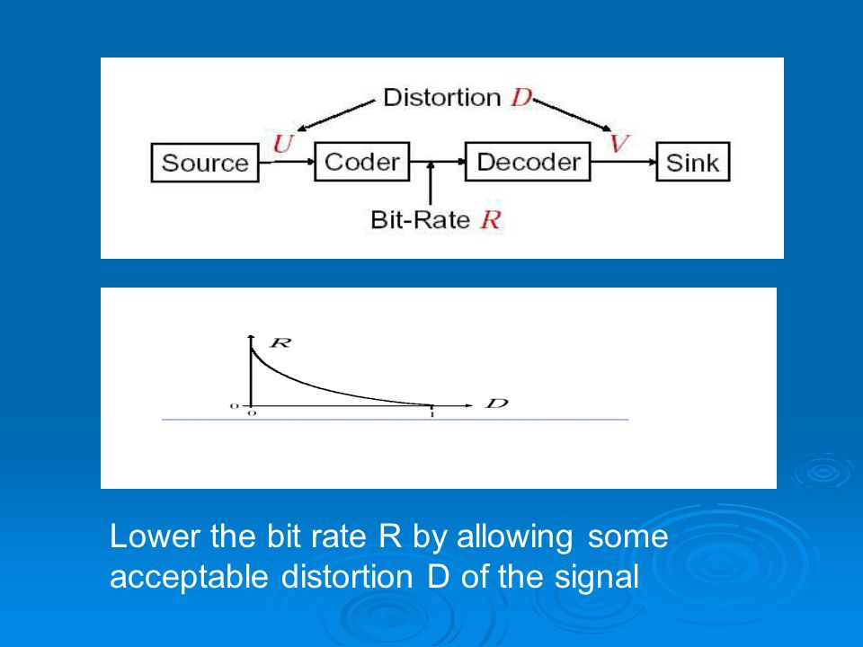 Lower the bit rate R by allowing some acceptable distortion D of the signal