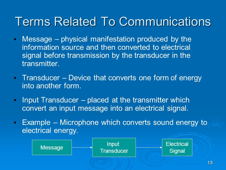 Terms Related To Communications