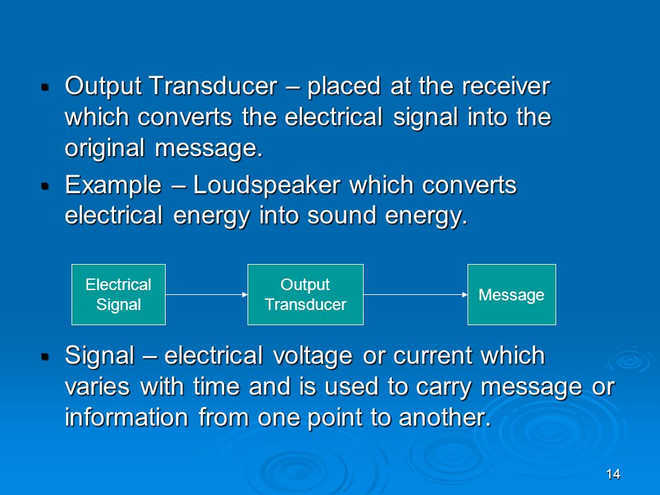 Output Transducer – placed at the receiver which converts the electrical signal into the original message.