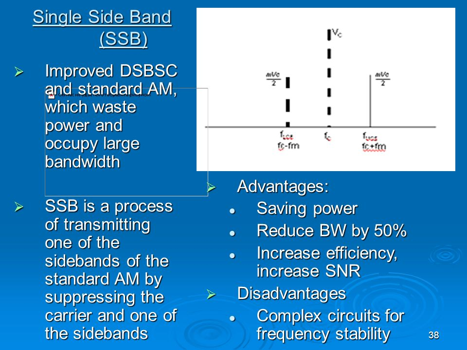 Single Side Band (SSB)Improved DSBSC and standard AM, which waste power and occupy large bandwidth.
