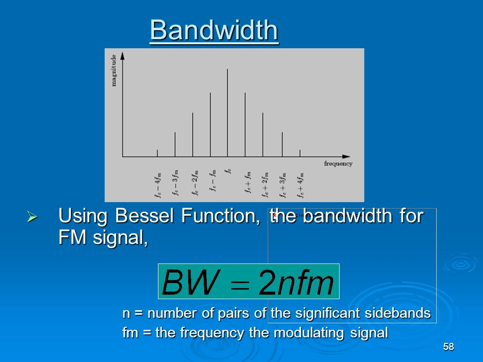 Bandwidth Using Bessel Function, the bandwidth for FM signal,