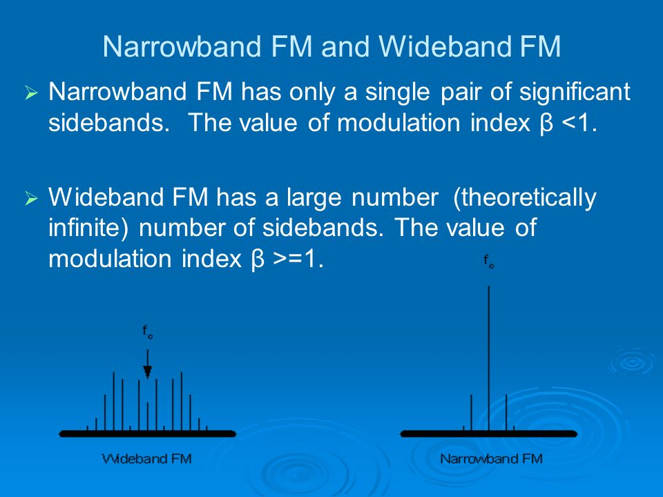 Narrowband FM and Wideband FM