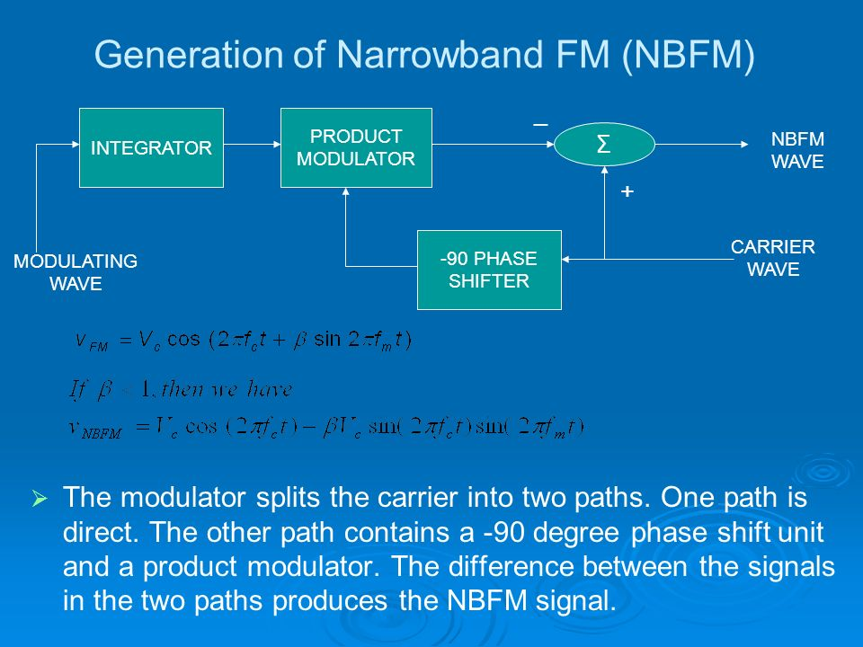 Generation of Narrowband FM (NBFM)