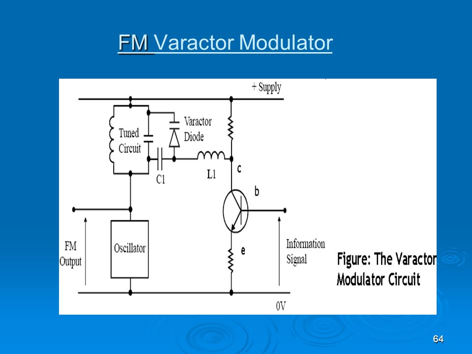 FM Varactor Modulator