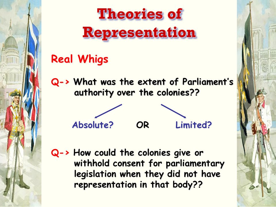 Theories of Representation
