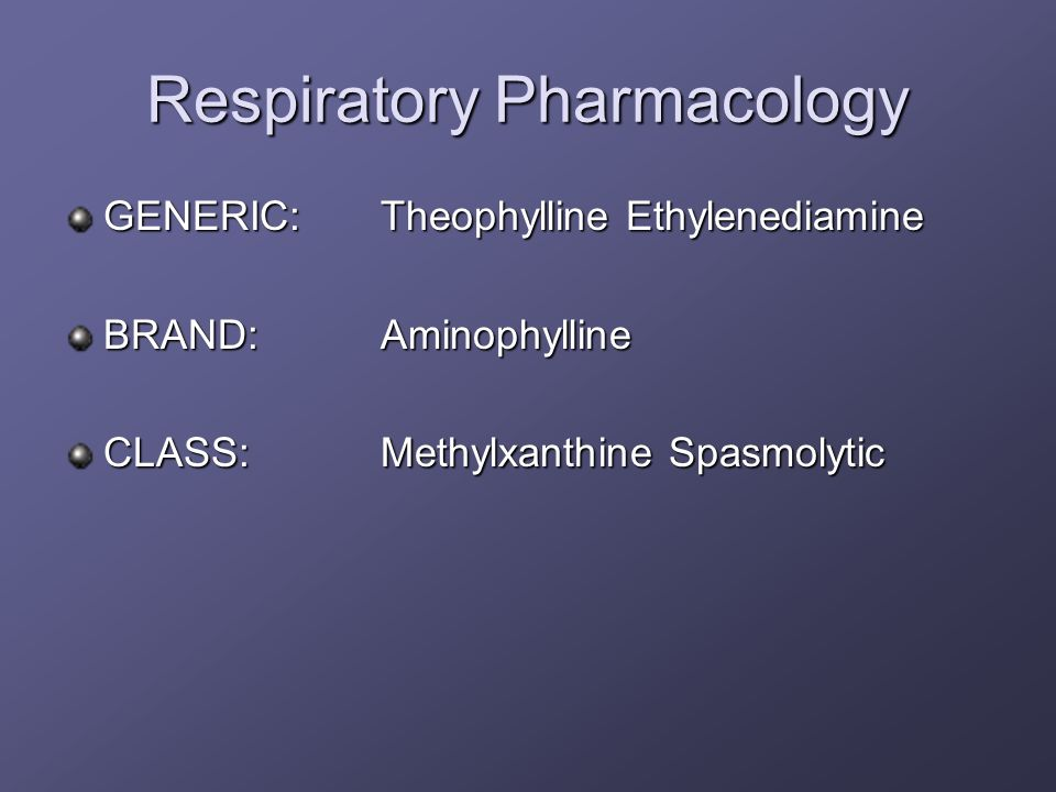Respiratory Pharmacology