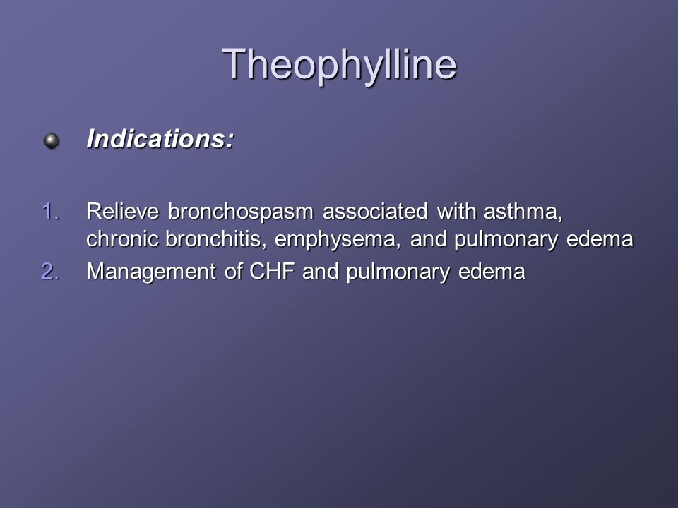 Theophylline Indications: