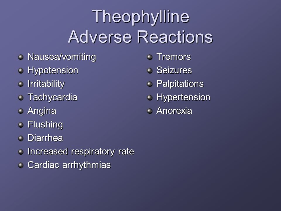 Theophylline Adverse Reactions