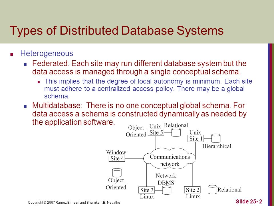Types of Distributed Database Systems