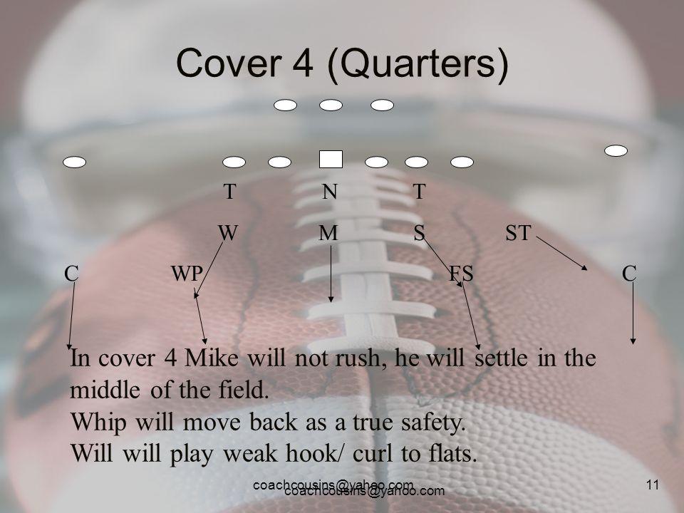 Cover 4 (Quarters) T N T. W M S ST.