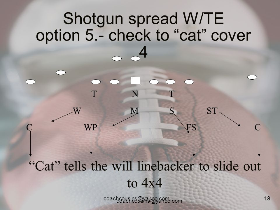 Shotgun spread W/TE option 5.- check to cat cover 4