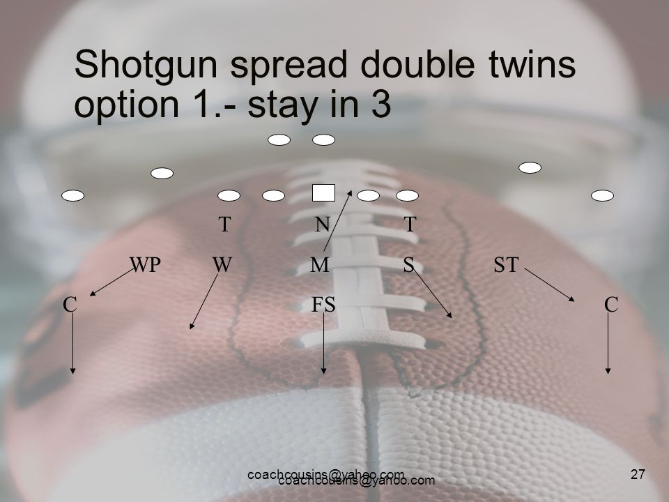 Shotgun spread double twins option 1.- stay in 3