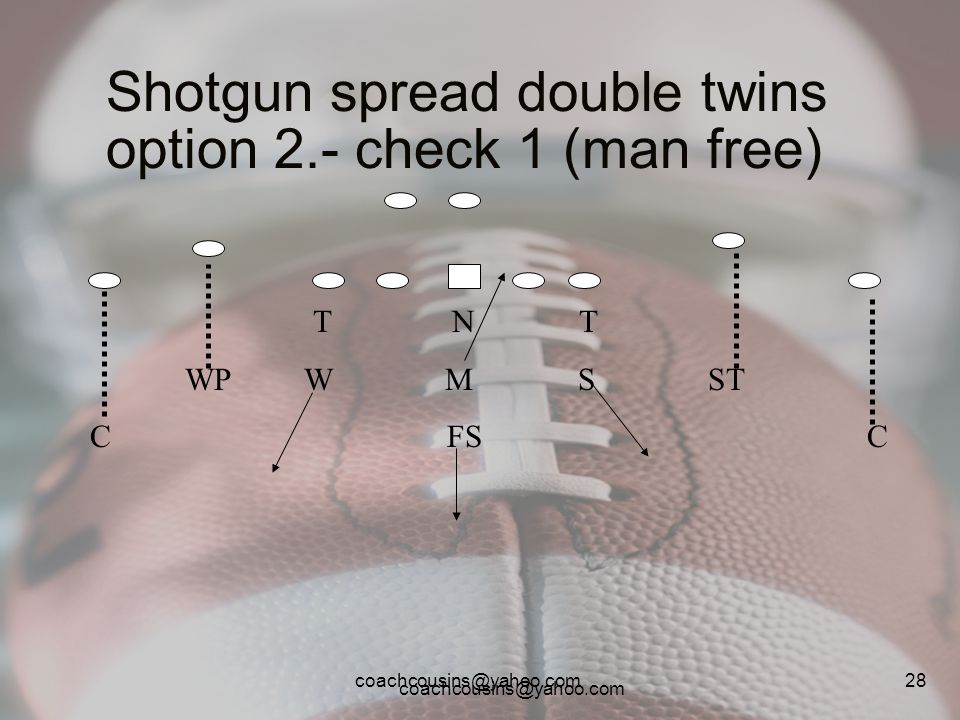 Shotgun spread double twins option 2.- check 1 (man free)