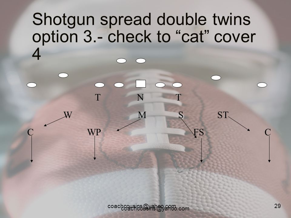 Shotgun spread double twins option 3.- check to cat cover 4