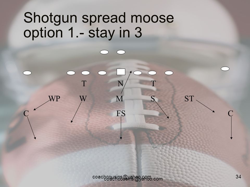 Shotgun spread moose option 1.- stay in 3