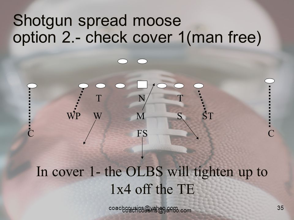 Shotgun spread moose option 2.- check cover 1(man free)