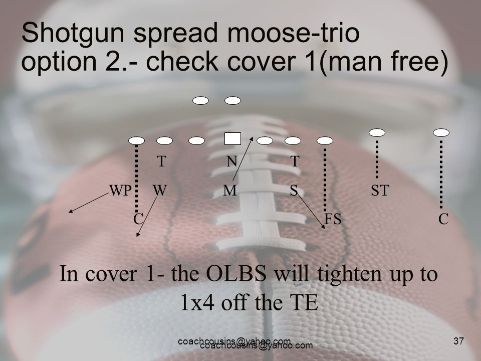 Shotgun spread moose-trio option 2.- check cover 1(man free)