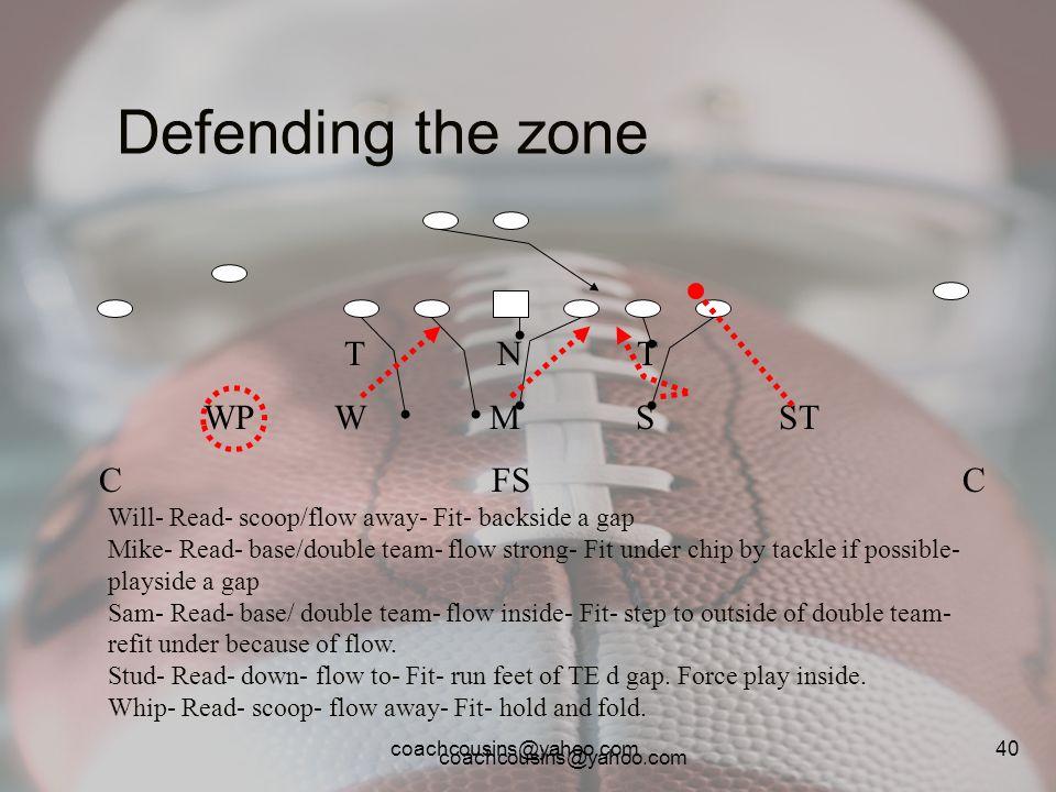 Defending the zone T N T WP W M S ST C FS C