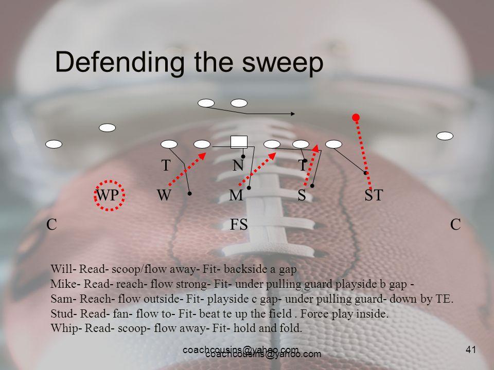 Defending the sweep T N T WP W M S ST C FS C