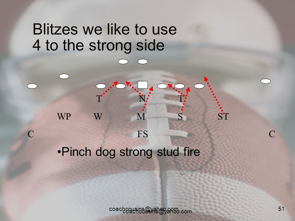 Blitzes we like to use 4 to the strong side