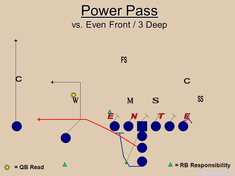 Power Pass vs. Even Front / 3 Deep