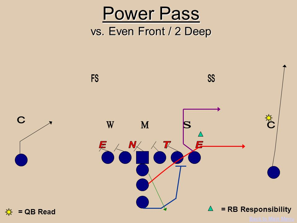 Power Pass vs. Even Front / 2 Deep