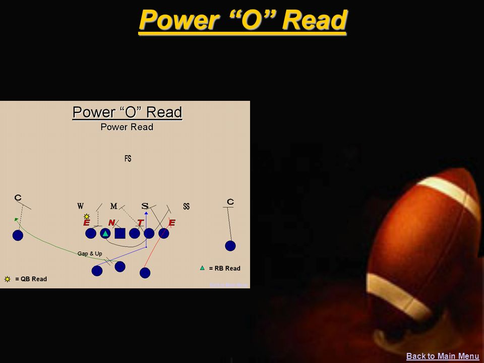 Power O Read Back to Main Menu