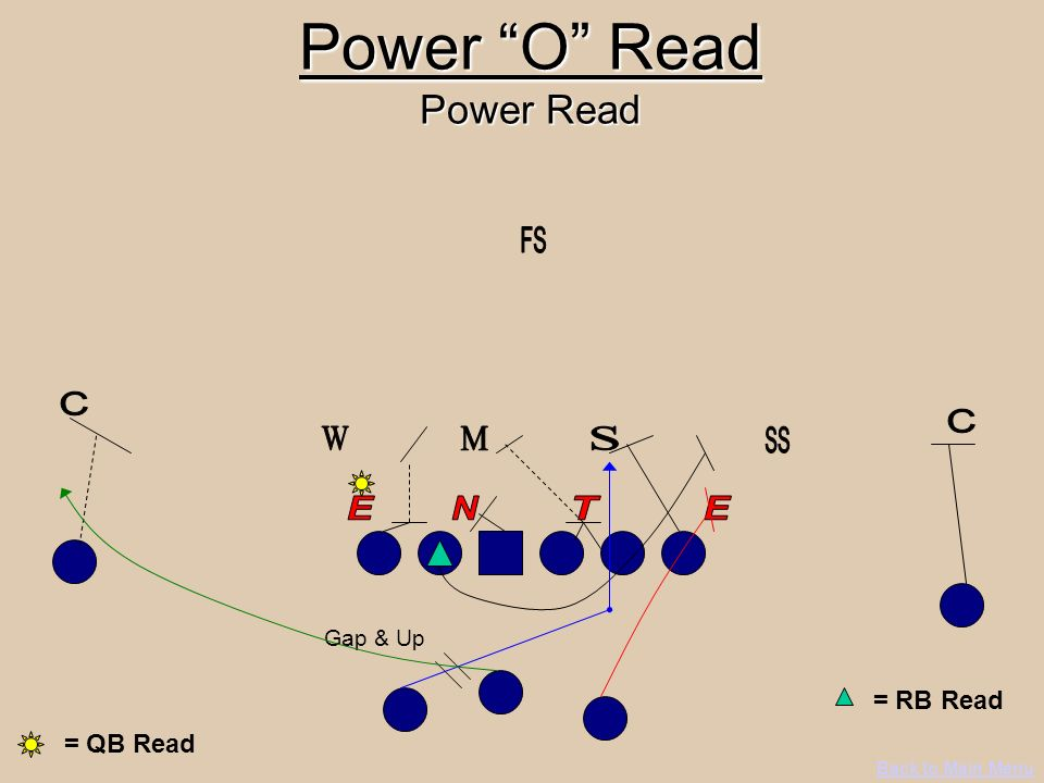 Power O Read Power Read