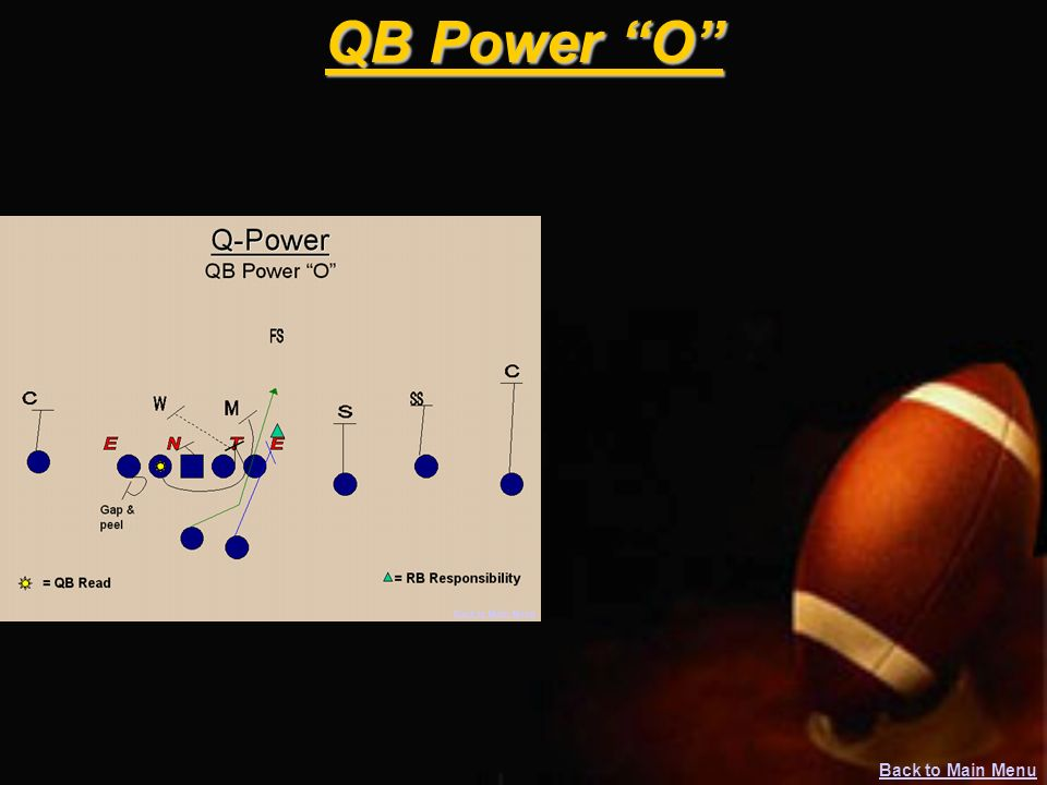QB Power O Back to Main Menu