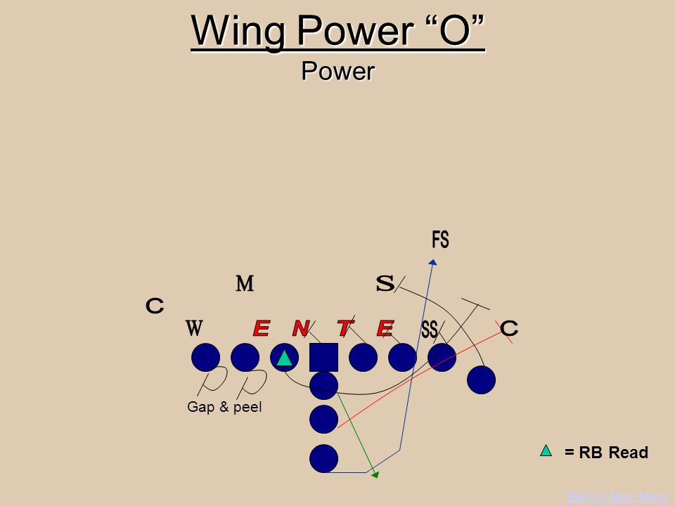 Wing Power O Power = RB Read FS M S C W E N T E SS C Gap & peel