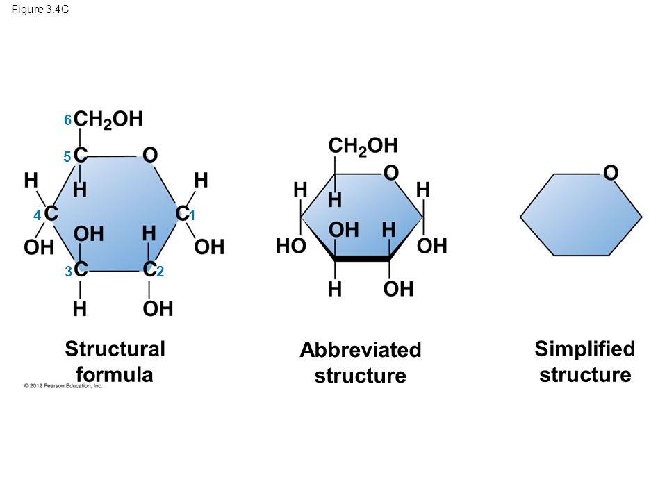 Abbreviated structure