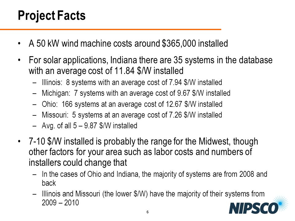 Project Facts A 50 kW wind machine costs around $365,000 installed