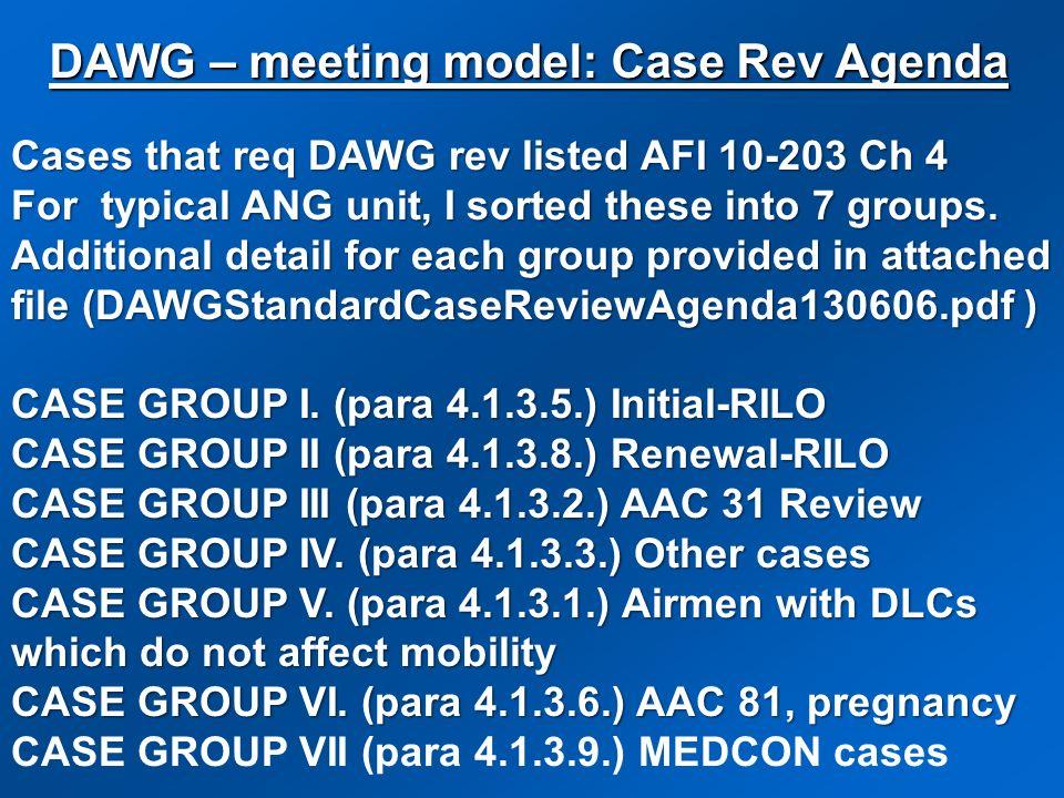 DAWG – meeting model: Case Rev Agenda